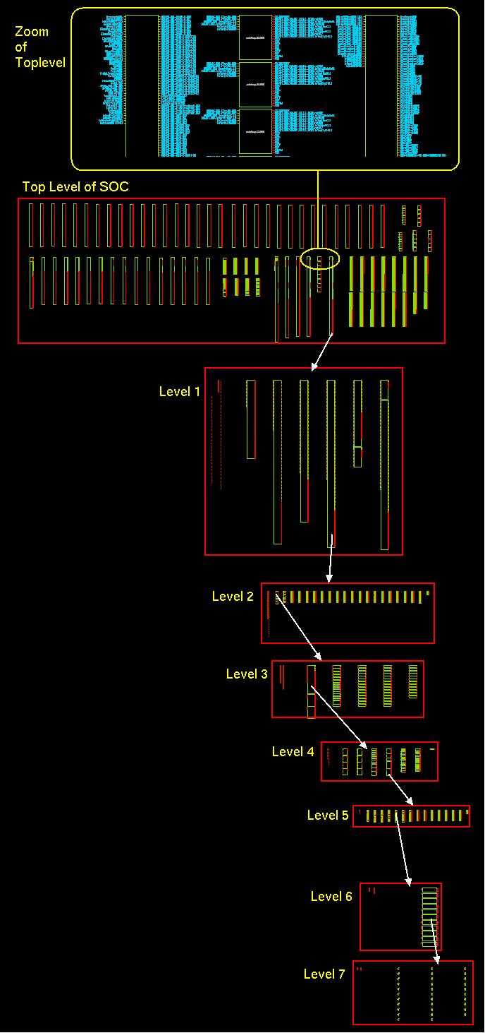 https://xschem.sourceforge.io/stefan/xschem_man/big_design.png